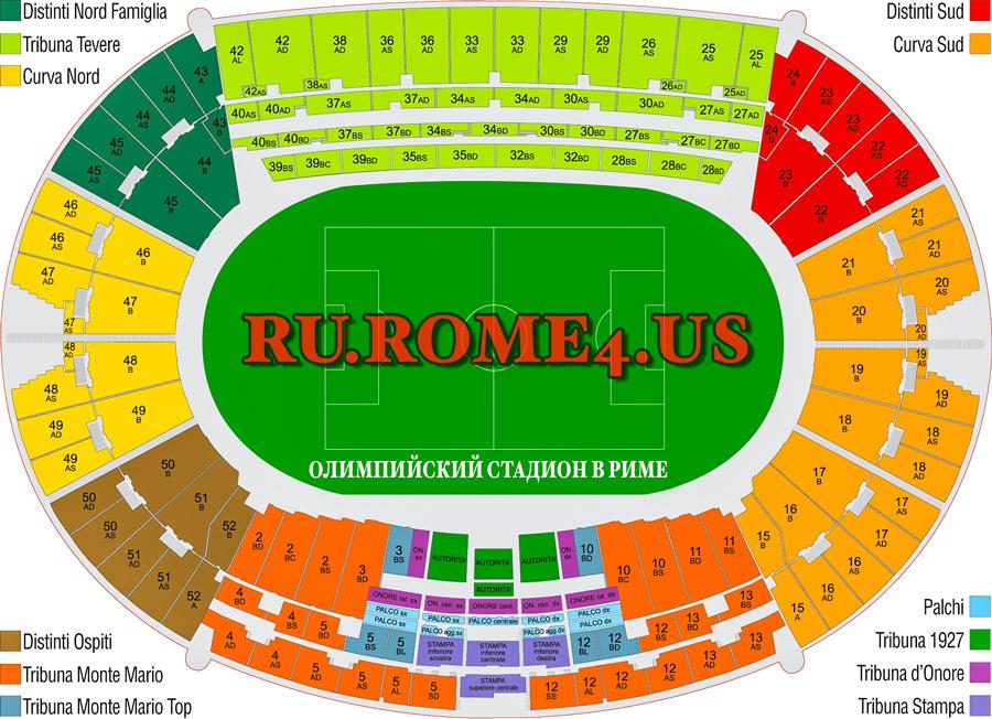 stadio-olimpico-rim-schema