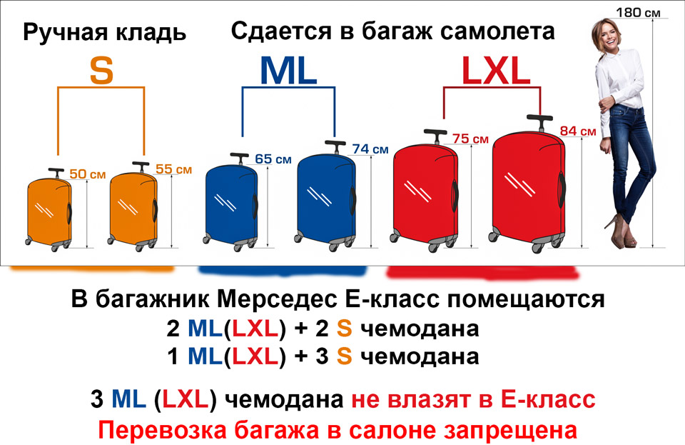 Размеры багажа вместимость багажника мерседес Е класс